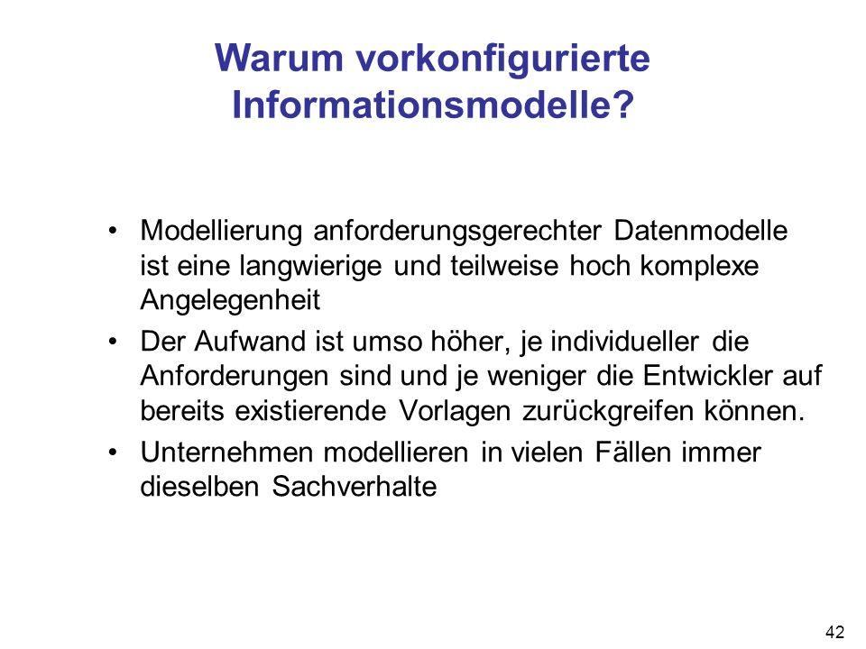 42 Warum vorkonfigurierte Informationsmodelle? Modellierung anforderungsgerechter Datenmodelle ist eine langwierige und teilweise hoch komplexe Angele