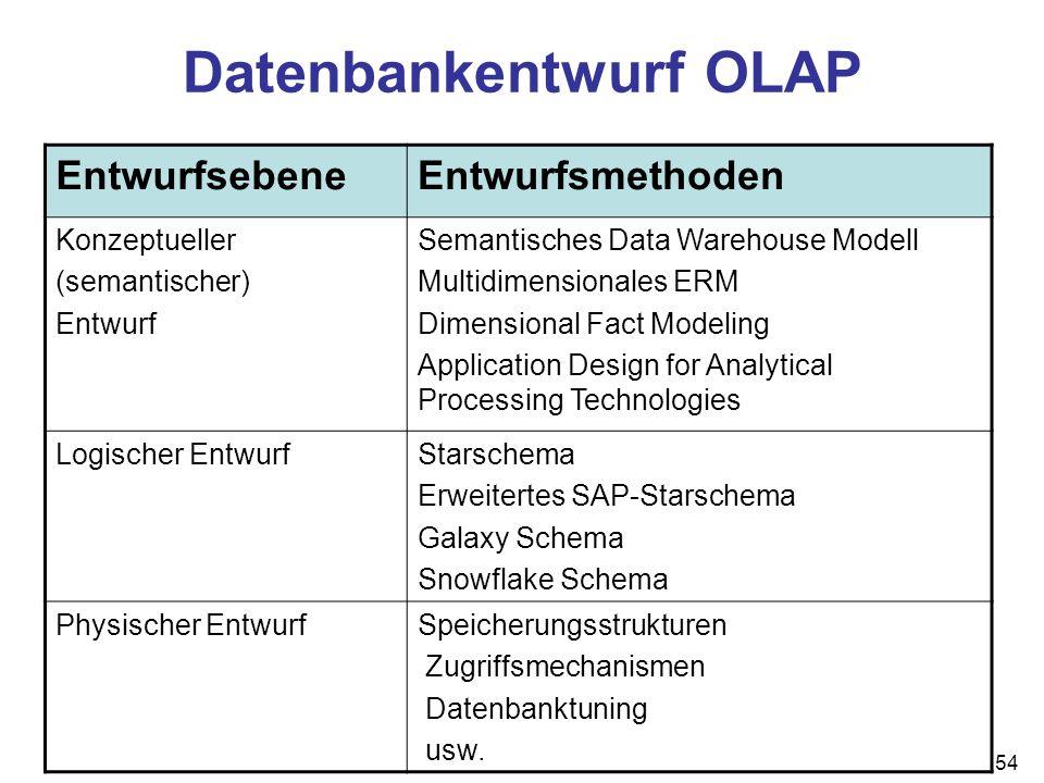 54 Datenbankentwurf OLAP EntwurfsebeneEntwurfsmethoden Konzeptueller (semantischer) Entwurf Semantisches Data Warehouse Modell Multidimensionales ERM
