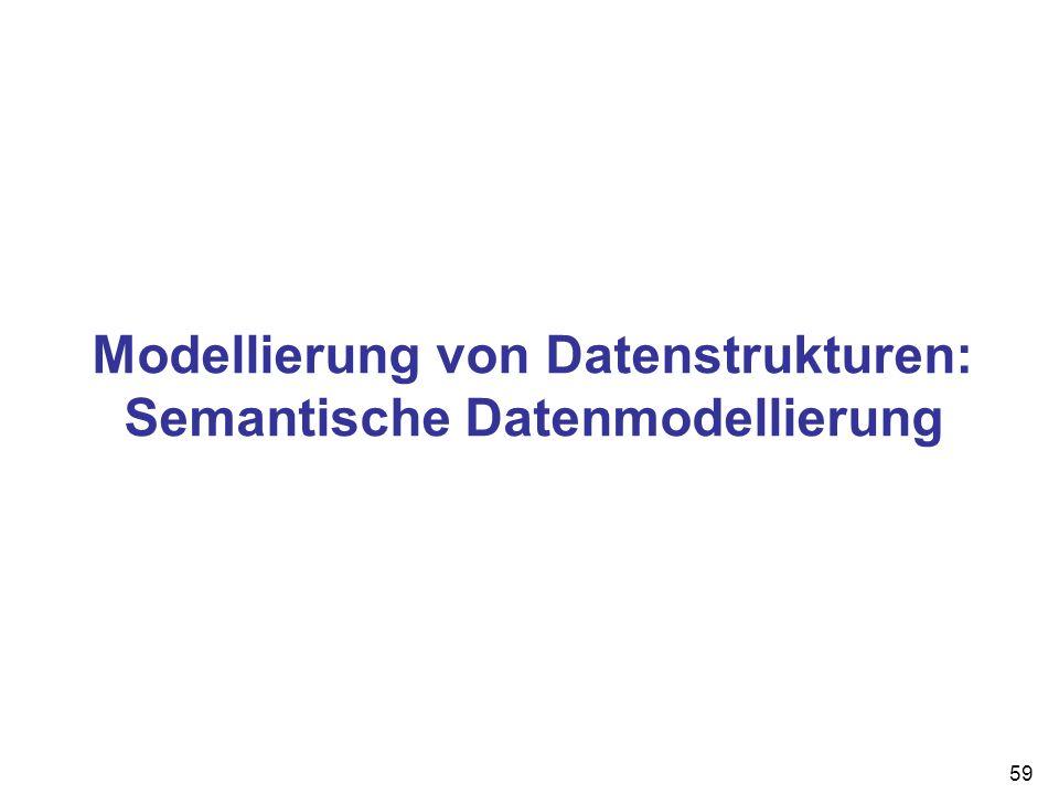 59 Modellierung von Datenstrukturen: Semantische Datenmodellierung