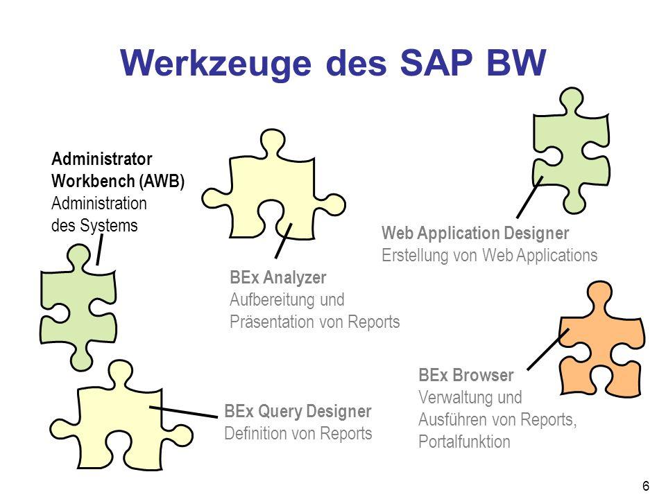 7 Administrator Workbench (AWB) Datenbereitstellung und –haltung Aufbau, Pflege und Betrieb des BW- Systems Datenladeprozess Administrator- Werkzeug