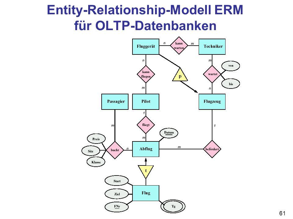 61 Entity-Relationship-Modell ERM für OLTP-Datenbanken