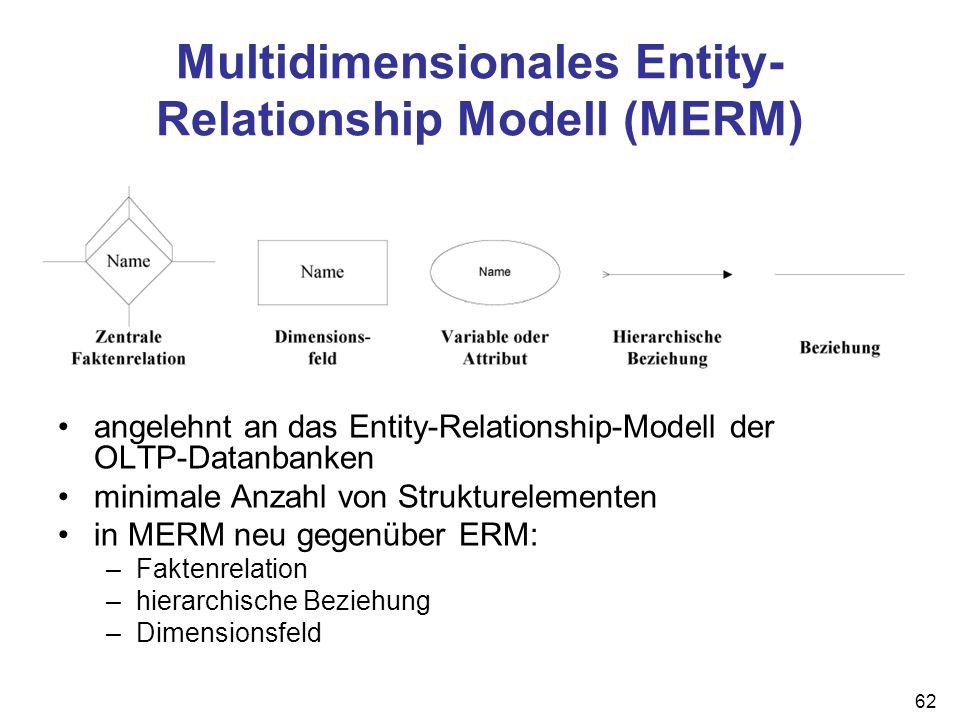 62 Multidimensionales Entity- Relationship Modell (MERM) angelehnt an das Entity-Relationship-Modell der OLTP-Datanbanken minimale Anzahl von Struktur