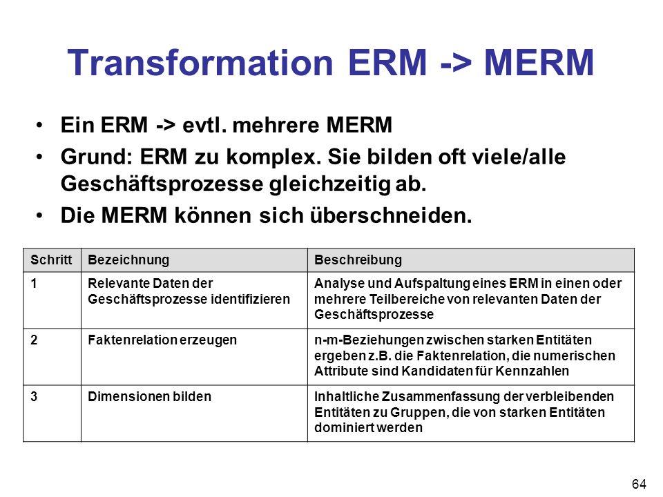 64 SchrittBezeichnungBeschreibung 1Relevante Daten der Geschäftsprozesse identifizieren Analyse und Aufspaltung eines ERM in einen oder mehrere Teilbe