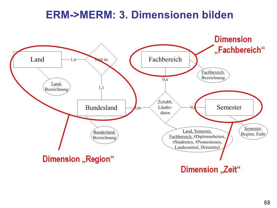 68 ERM->MERM: 3. Dimensionen bilden