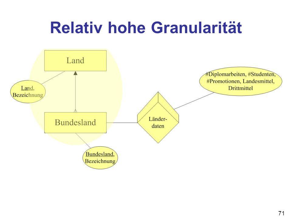 71 Relativ hohe Granularität