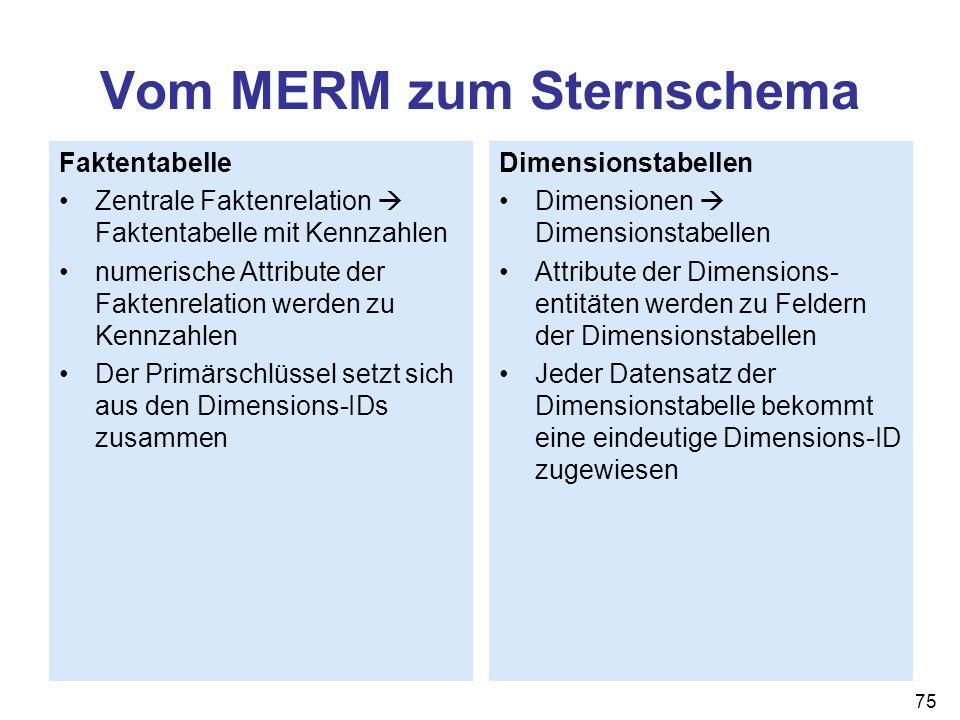 75 Vom MERM zum Sternschema Faktentabelle Zentrale Faktenrelation Faktentabelle mit Kennzahlen numerische Attribute der Faktenrelation werden zu Kennz