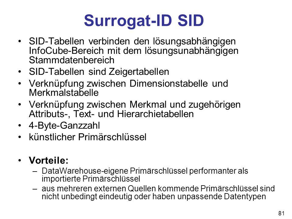 81 Surrogat-ID SID SID-Tabellen verbinden den lösungsabhängigen InfoCube-Bereich mit dem lösungsunabhängigen Stammdatenbereich SID-Tabellen sind Zeige