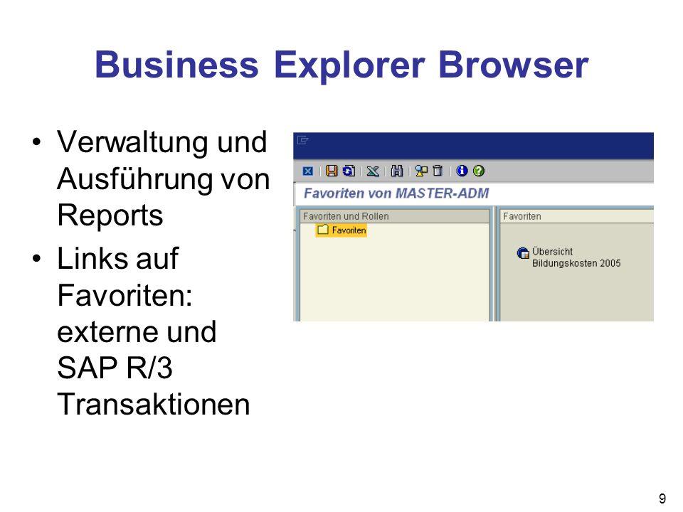 9 Business Explorer Browser Verwaltung und Ausführung von Reports Links auf Favoriten: externe und SAP R/3 Transaktionen