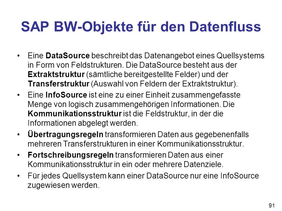91 SAP BW-Objekte für den Datenfluss Eine DataSource beschreibt das Datenangebot eines Quellsystems in Form von Feldstrukturen. Die DataSource besteht