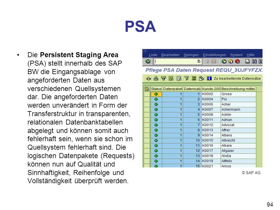 94 PSA Die Persistent Staging Area (PSA) stellt innerhalb des SAP BW die Eingangsablage von angeforderten Daten aus verschiedenen Quellsystemen dar. D