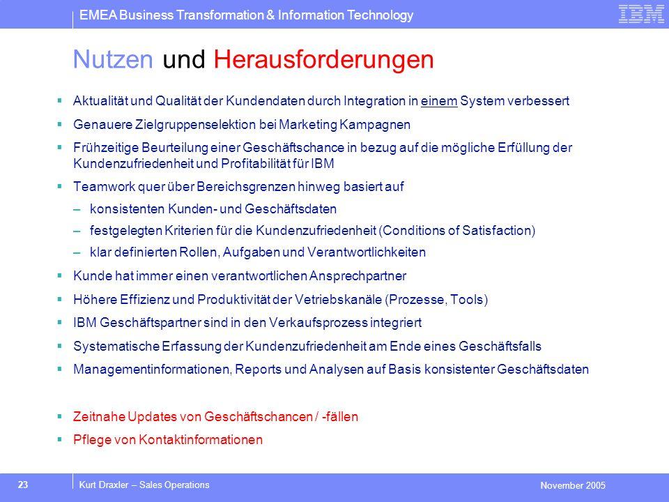 EMEA Business Transformation & Information Technology November 2005 23Kurt Draxler – Sales Operations Nutzen und Herausforderungen Aktualität und Qual