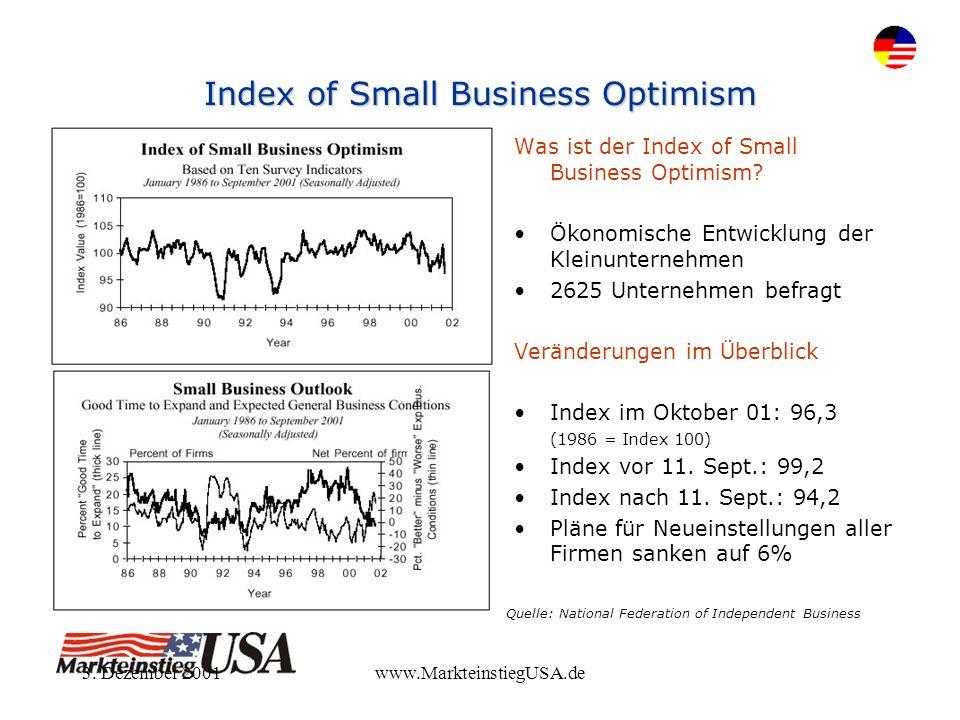 3. Dezember 2001www.MarkteinstiegUSA.de Index of Small Business Optimism Was ist der Index of Small Business Optimism? Ökonomische Entwicklung der Kle