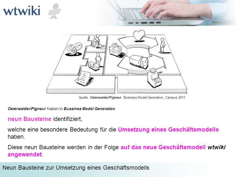Quelle: Osterwalder/Pigneur, Business Model Generation, Campus 2011 Osterwalder/Pigneur haben in Bussines Model Generation neun Bausteine identifizier