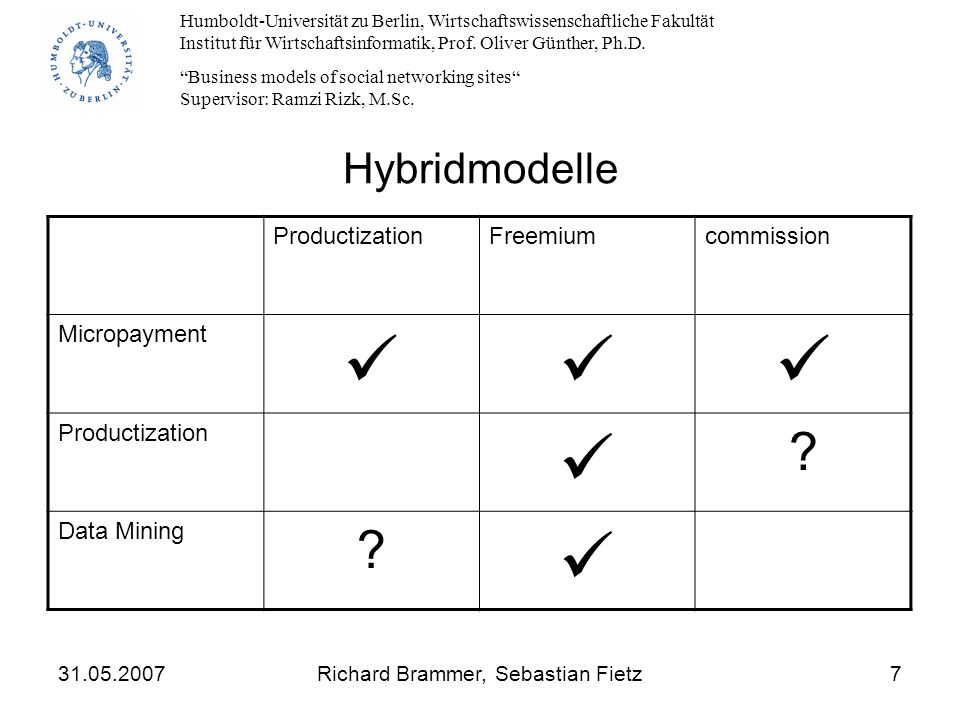 Humboldt-Universität zu Berlin, Wirtschaftswissenschaftliche Fakultät Institut für Wirtschaftsinformatik, Prof.