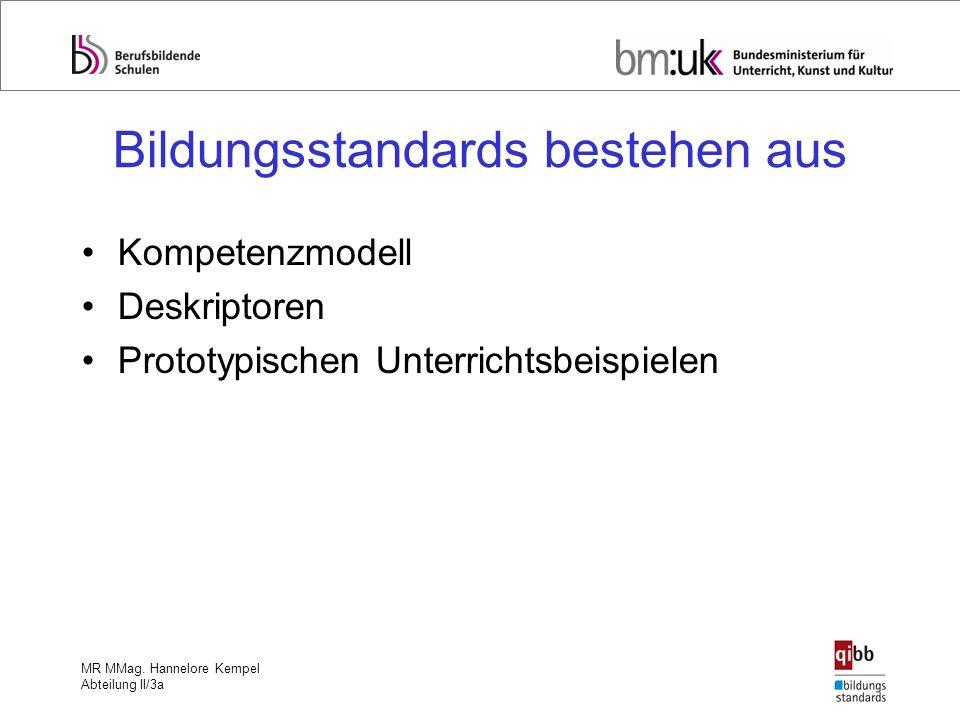 MR MMag. Hannelore Kempel Abteilung II/3a Bildungsstandards bestehen aus Kompetenzmodell Deskriptoren Prototypischen Unterrichtsbeispielen