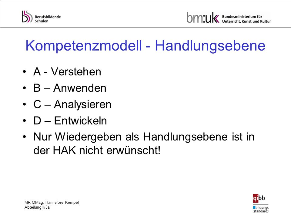 MR MMag. Hannelore Kempel Abteilung II/3a Kompetenzmodell - Handlungsebene A - Verstehen B – Anwenden C – Analysieren D – Entwickeln Nur Wiedergeben a