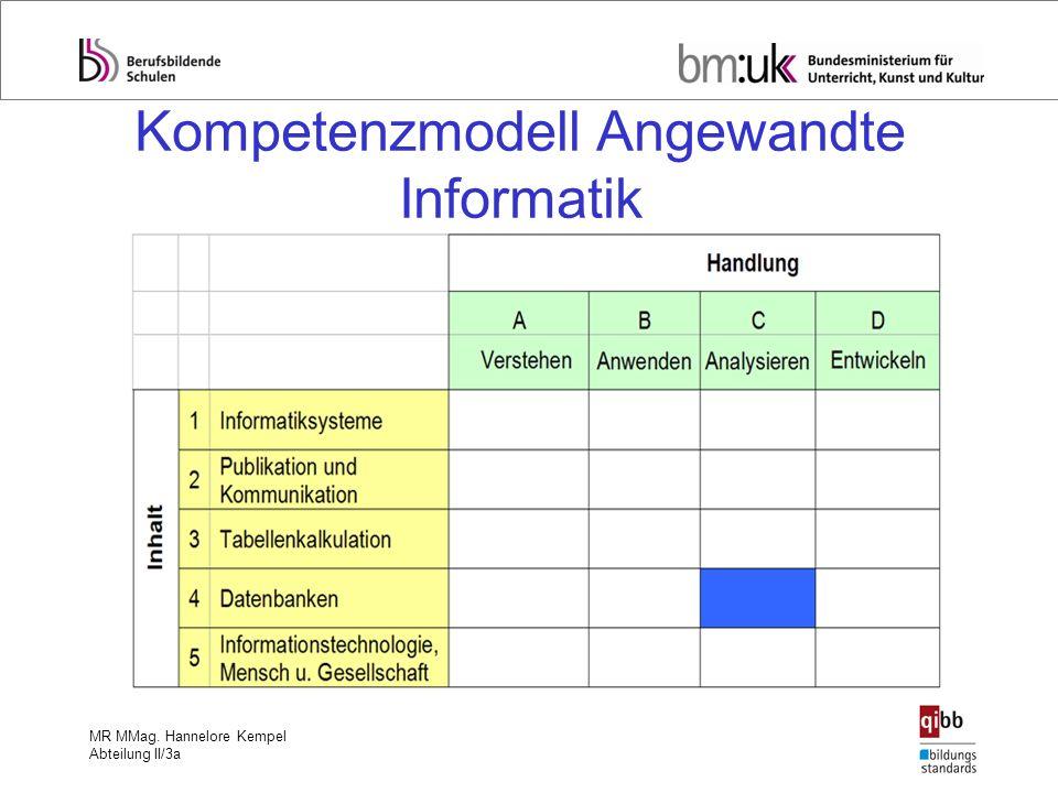 MR MMag. Hannelore Kempel Abteilung II/3a Kompetenzmodell Angewandte Informatik