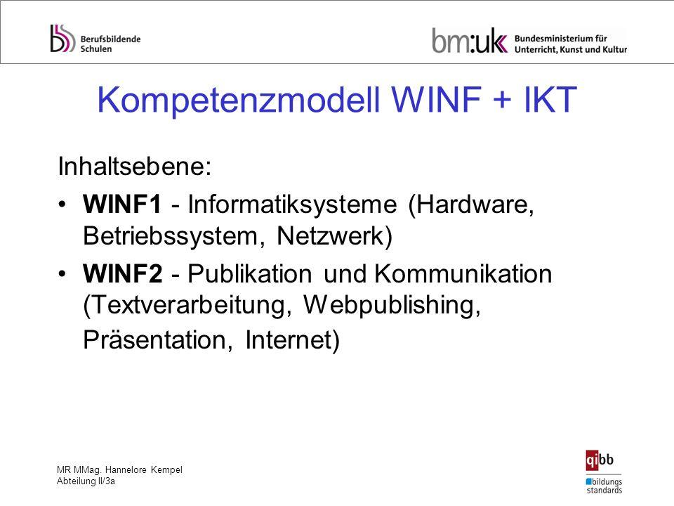 MR MMag. Hannelore Kempel Abteilung II/3a Kompetenzmodell WINF + IKT Inhaltsebene: WINF1 - Informatiksysteme (Hardware, Betriebssystem, Netzwerk) WINF