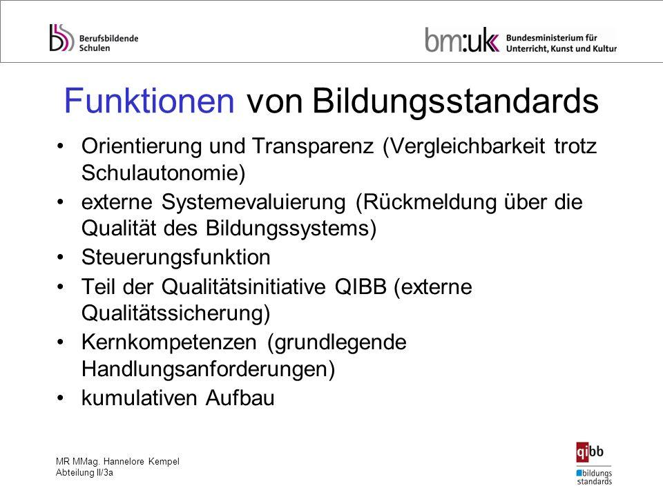 MR MMag. Hannelore Kempel Abteilung II/3a Funktionen von Bildungsstandards Orientierung und Transparenz (Vergleichbarkeit trotz Schulautonomie) extern