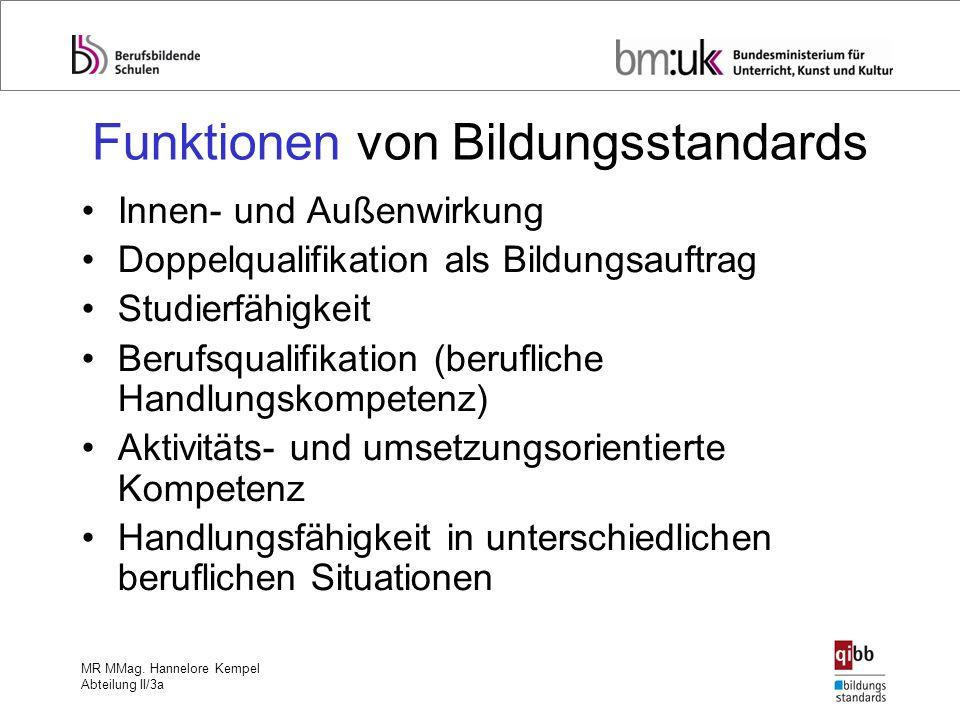MR MMag. Hannelore Kempel Abteilung II/3a Funktionen von Bildungsstandards Innen- und Außenwirkung Doppelqualifikation als Bildungsauftrag Studierfähi