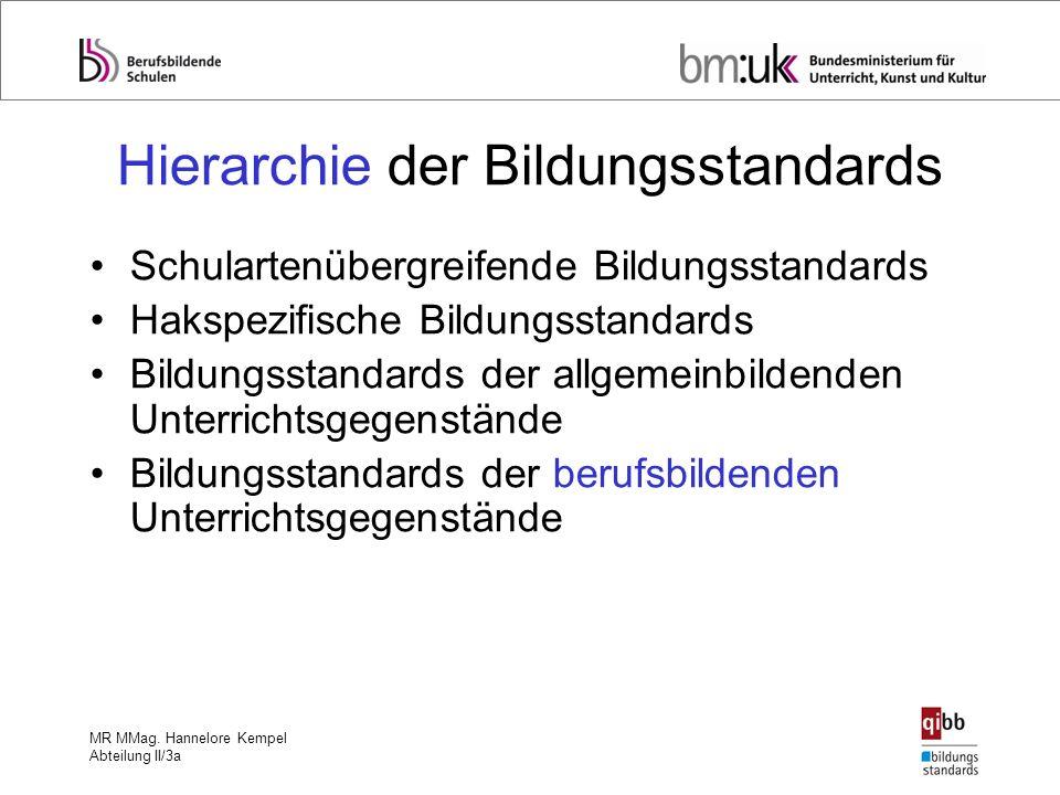 MR MMag. Hannelore Kempel Abteilung II/3a Hierarchie der Bildungsstandards Schulartenübergreifende Bildungsstandards Hakspezifische Bildungsstandards