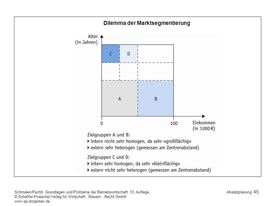 45 Schmalen/Pechtl, Grundlagen und Probleme der Betriebswirtschaft, 13.