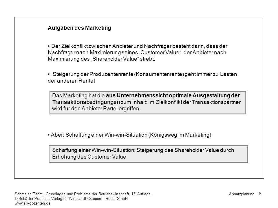 8 Schmalen/Pechtl, Grundlagen und Probleme der Betriebswirtschaft, 13.