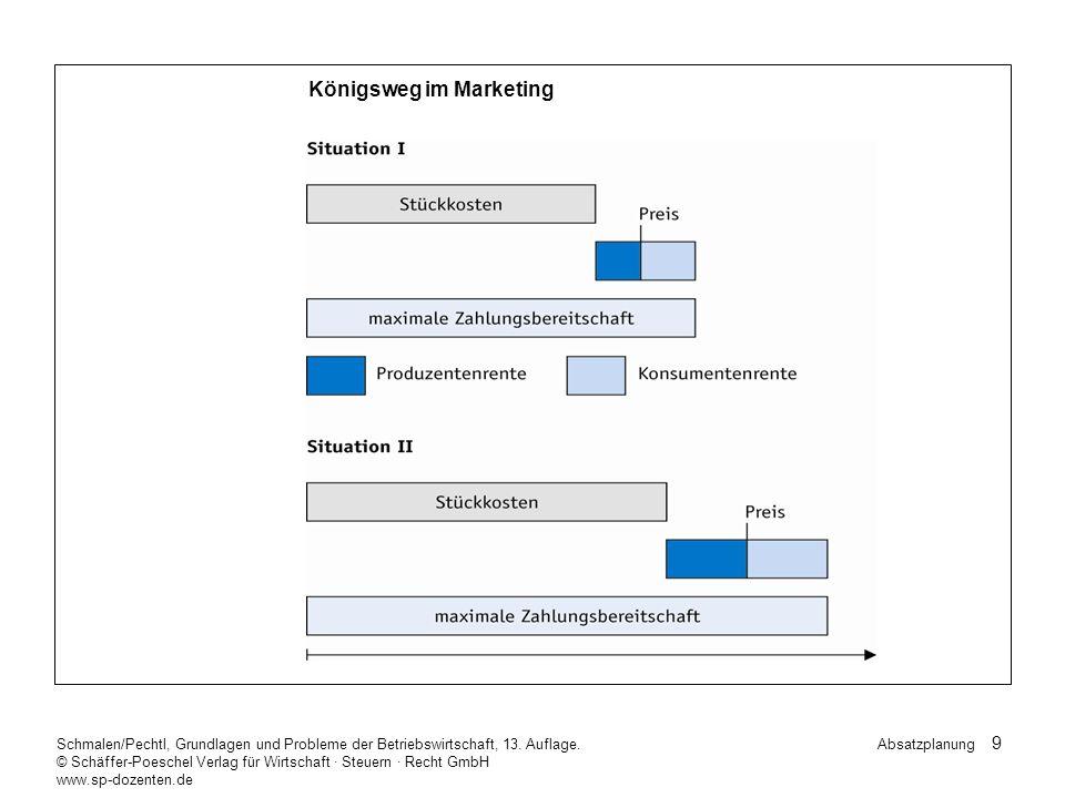 40 Schmalen/Pechtl, Grundlagen und Probleme der Betriebswirtschaft, 13.