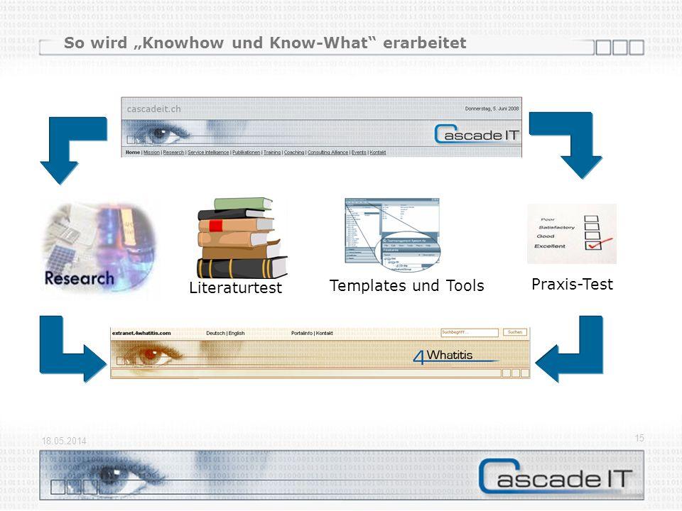 So wird Knowhow und Know-What erarbeitet 18.05.2014 15 Praxis-Test Literaturtest Templates und Tools