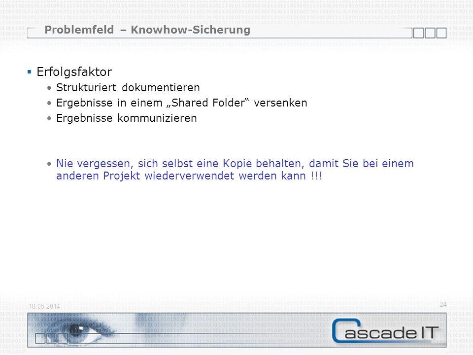Problemfeld – Knowhow-Sicherung Erfolgsfaktor Strukturiert dokumentieren Ergebnisse in einem Shared Folder versenken Ergebnisse kommunizieren Nie vergessen, sich selbst eine Kopie behalten, damit Sie bei einem anderen Projekt wiederverwendet werden kann !!.