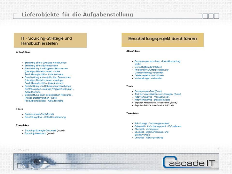 Lieferobjekte für die Aufgabenstellung 18.05.2014 37