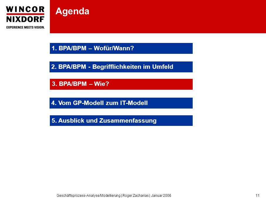 Geschäftsprozess-Analyse/Modellierung | Roger Zacharias | Januar 200611 Agenda 1.
