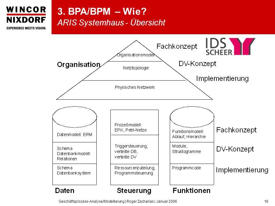 Geschäftsprozess-Analyse/Modellierung | Roger Zacharias | Januar 200616 3.