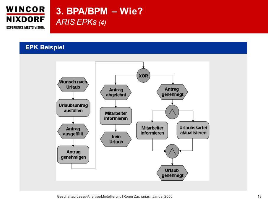 Geschäftsprozess-Analyse/Modellierung | Roger Zacharias | Januar 200619 EPK Beispiel 3.