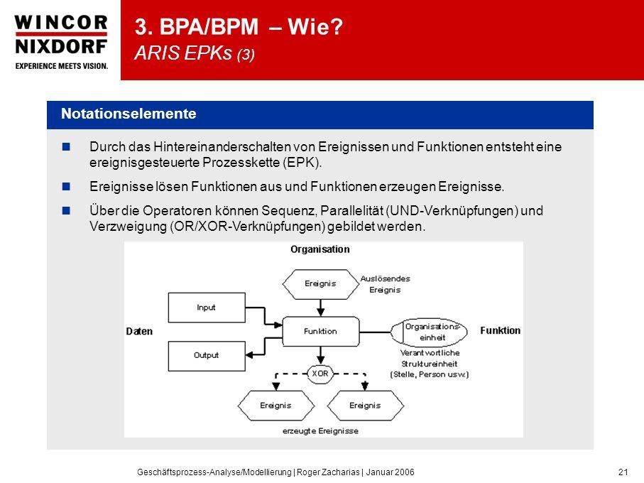 Geschäftsprozess-Analyse/Modellierung | Roger Zacharias | Januar 200621 Durch das Hintereinanderschalten von Ereignissen und Funktionen entsteht eine ereignisgesteuerte Prozesskette (EPK).