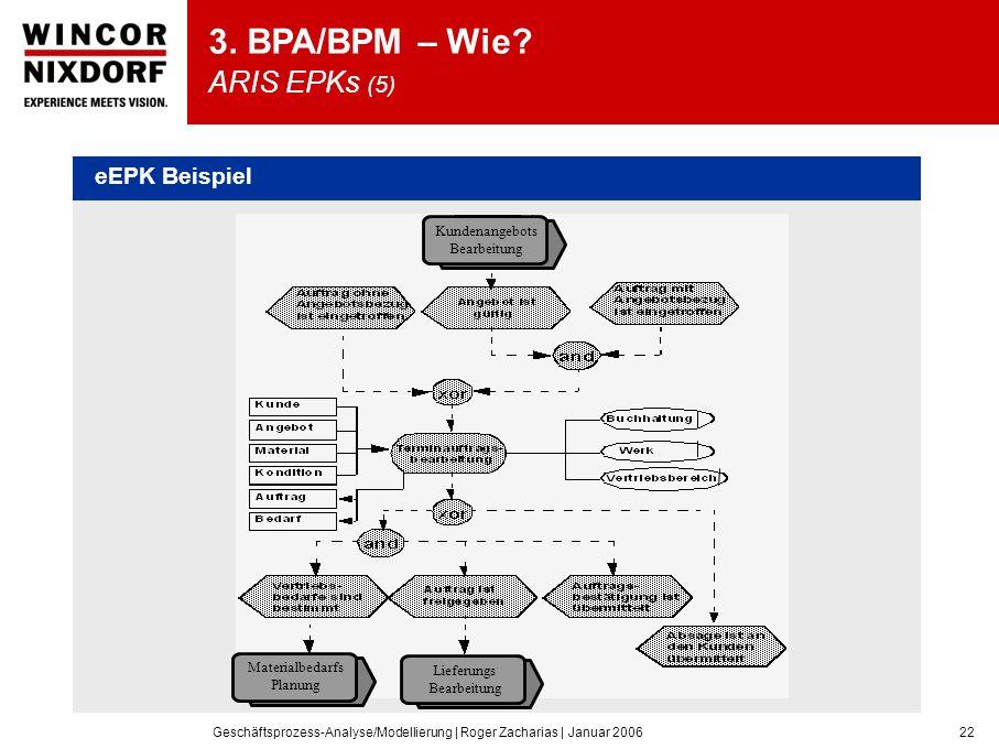 Geschäftsprozess-Analyse/Modellierung | Roger Zacharias | Januar 200622 eEPK Beispiel 3.
