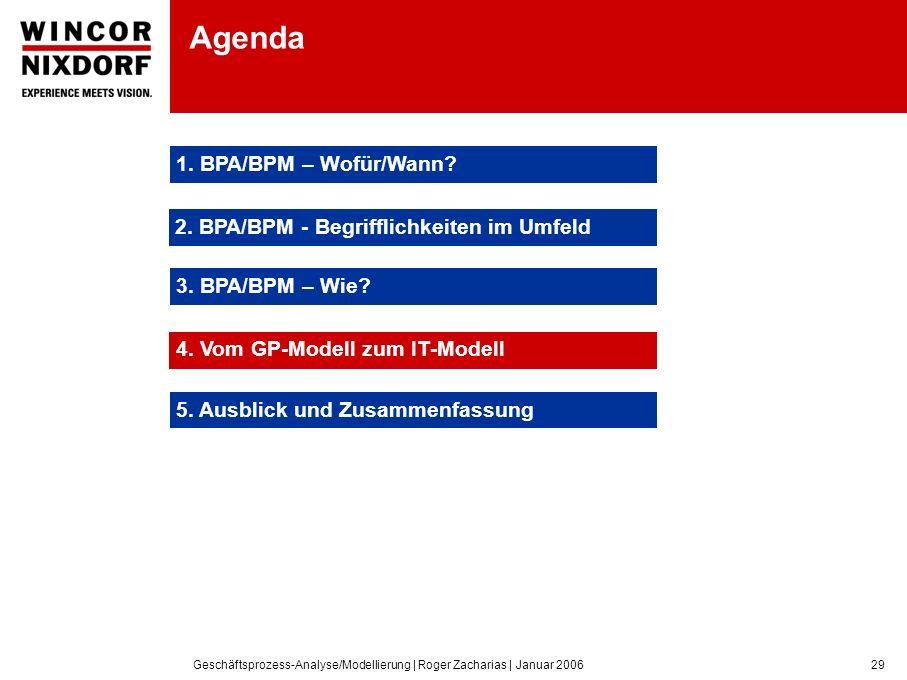 Geschäftsprozess-Analyse/Modellierung | Roger Zacharias | Januar 200629 Agenda 1.