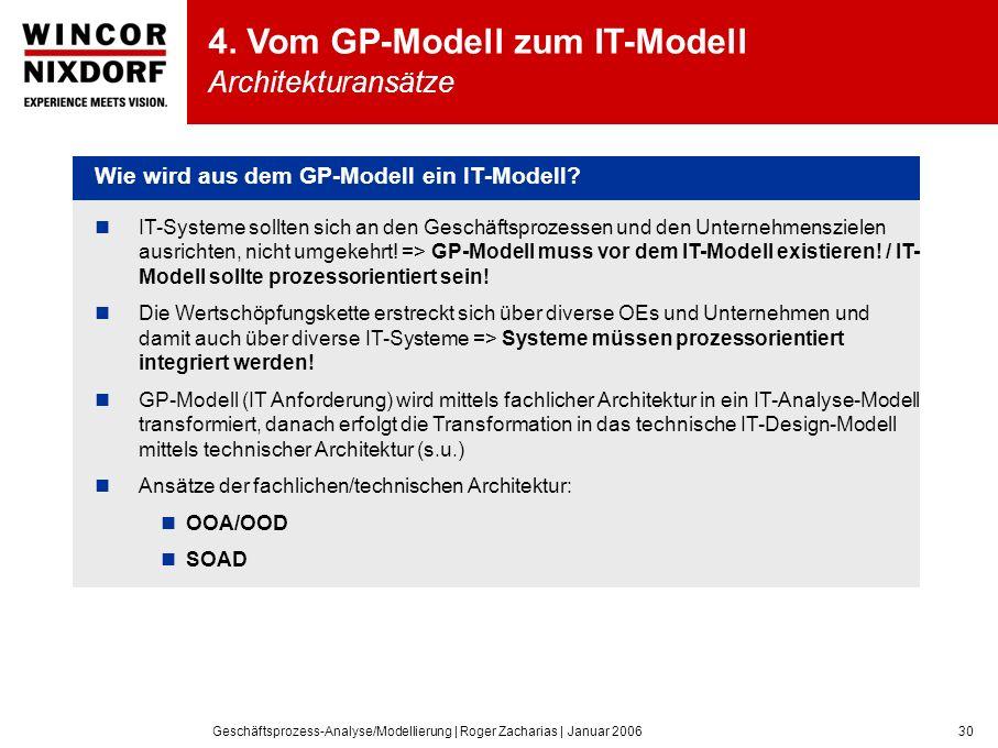 Geschäftsprozess-Analyse/Modellierung | Roger Zacharias | Januar 200630 4.