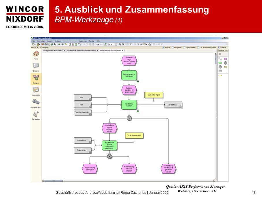 Geschäftsprozess-Analyse/Modellierung | Roger Zacharias | Januar 200643 Quelle: ARIS Performance Manager Website, IDS Scheer AG 5.