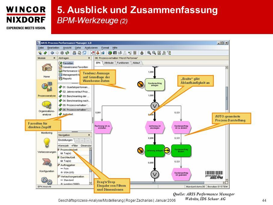 Geschäftsprozess-Analyse/Modellierung | Roger Zacharias | Januar 200644 Quelle: ARIS Performance Manager Website, IDS Scheer AG 5.
