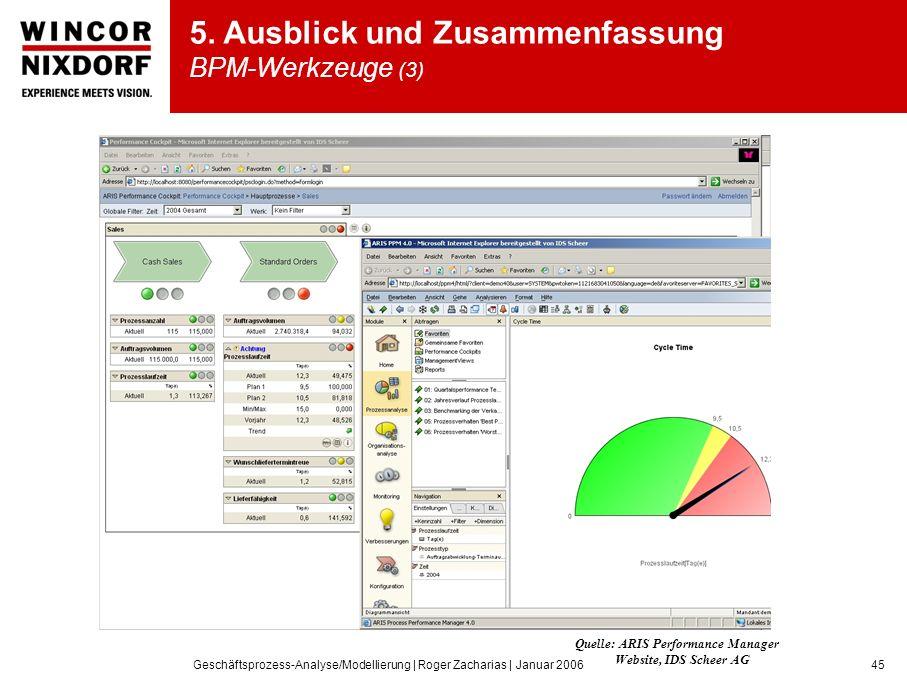 Geschäftsprozess-Analyse/Modellierung | Roger Zacharias | Januar 200645 Quelle: ARIS Performance Manager Website, IDS Scheer AG 5.