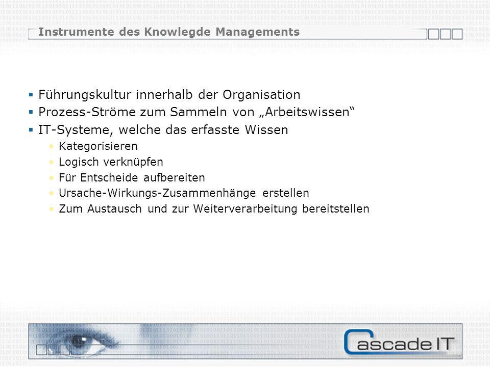 Instrumente des Knowlegde Managements Führungskultur innerhalb der Organisation Prozess-Ströme zum Sammeln von Arbeitswissen IT-Systeme, welche das erfasste Wissen Kategorisieren Logisch verknüpfen Für Entscheide aufbereiten Ursache-Wirkungs-Zusammenhänge erstellen Zum Austausch und zur Weiterverarbeitung bereitstellen