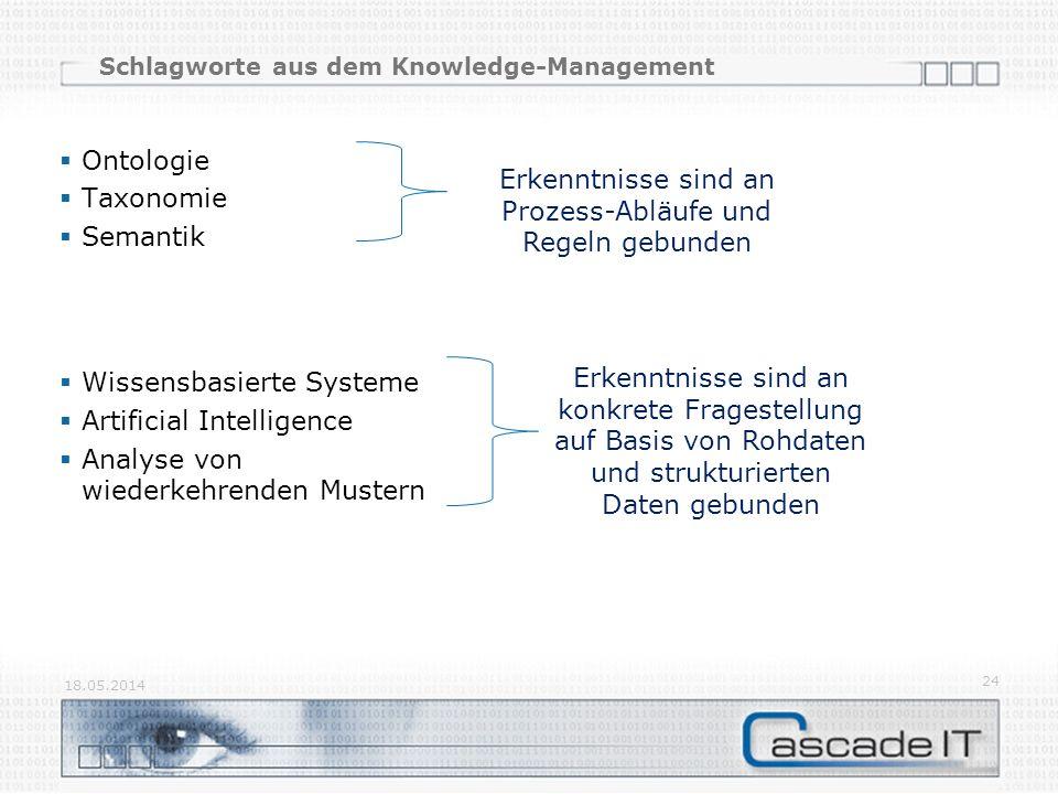 Schlagworte aus dem Knowledge-Management Ontologie Taxonomie Semantik Wissensbasierte Systeme Artificial Intelligence Analyse von wiederkehrenden Mustern 18.05.2014 24 Erkenntnisse sind an Prozess-Abläufe und Regeln gebunden Erkenntnisse sind an konkrete Fragestellung auf Basis von Rohdaten und strukturierten Daten gebunden