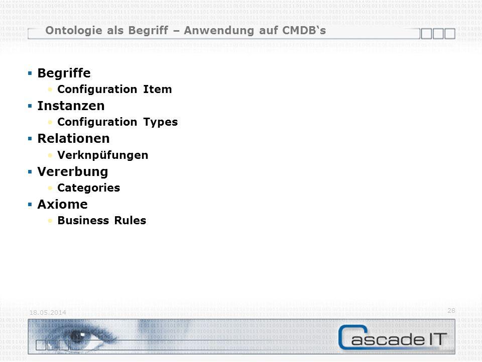 Ontologie als Begriff – Anwendung auf CMDBs Begriffe Configuration Item Instanzen Configuration Types Relationen Verknpüfungen Vererbung Categories Axiome Business Rules 18.05.2014 28