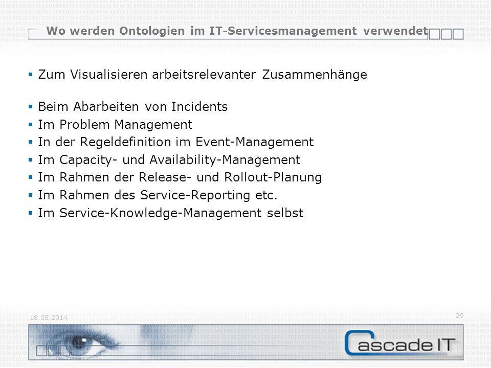 Wo werden Ontologien im IT-Servicesmanagement verwendet Zum Visualisieren arbeitsrelevanter Zusammenhänge Beim Abarbeiten von Incidents Im Problem Management In der Regeldefinition im Event-Management Im Capacity- und Availability-Management Im Rahmen der Release- und Rollout-Planung Im Rahmen des Service-Reporting etc.
