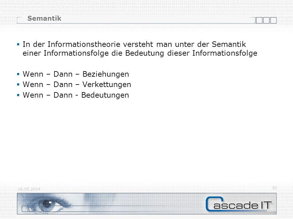 Semantik In der Informationstheorie versteht man unter der Semantik einer Informationsfolge die Bedeutung dieser Informationsfolge Wenn – Dann – Bezie