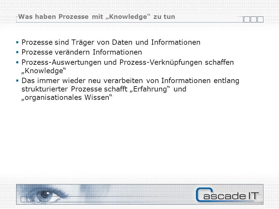 Was haben Prozesse mit Knowledge zu tun Prozesse sind Träger von Daten und Informationen Prozesse verändern Informationen Prozess-Auswertungen und Prozess-Verknüpfungen schaffen Knowledge Das immer wieder neu verarbeiten von Informationen entlang strukturierter Prozesse schafft Erfahrung und organisationales Wissen