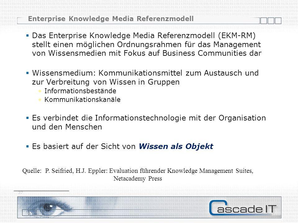37 Enterprise Knowledge Media Referenzmodell Das Enterprise Knowledge Media Referenzmodell (EKM-RM) stellt einen möglichen Ordnungsrahmen für das Management von Wissensmedien mit Fokus auf Business Communities dar Wissensmedium: Kommunikationsmittel zum Austausch und zur Verbreitung von Wissen in Gruppen Informationsbestände Kommunikationskanäle Es verbindet die Informationstechnologie mit der Organisation und den Menschen Es basiert auf der Sicht von Wissen als Objekt Quelle: P.
