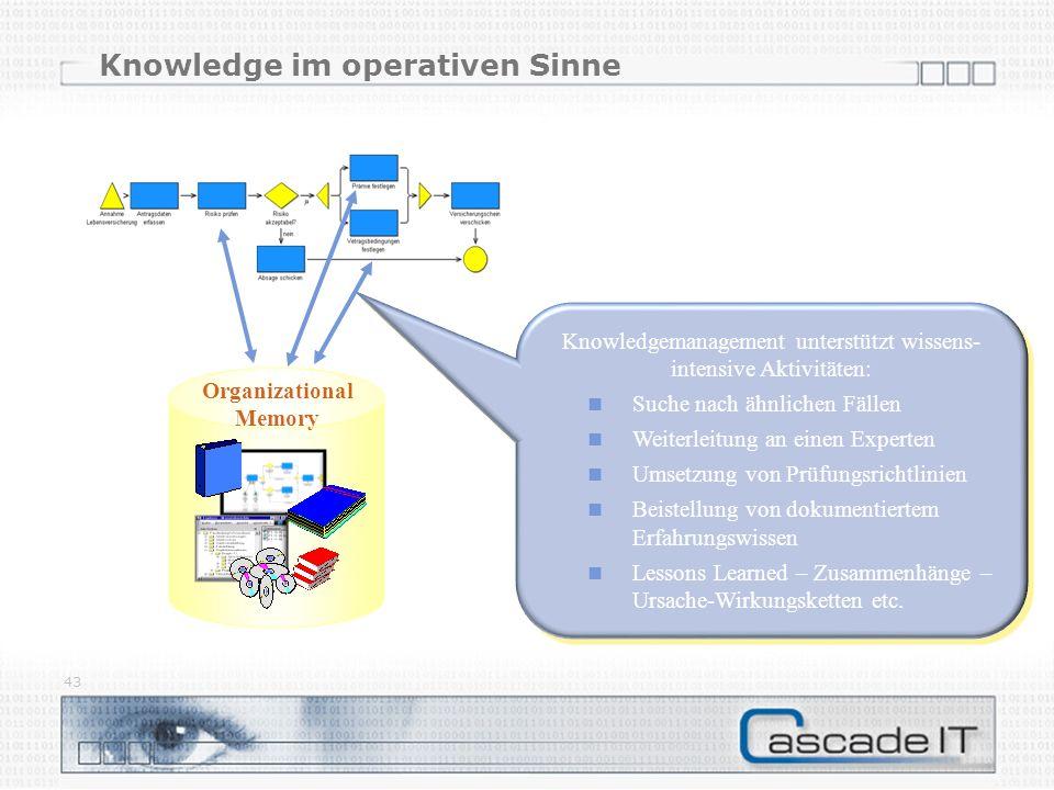 43 Knowledgemanagement unterstützt wissens- intensive Aktivitäten: Suche nach ähnlichen Fällen Weiterleitung an einen Experten Umsetzung von Prüfungsr