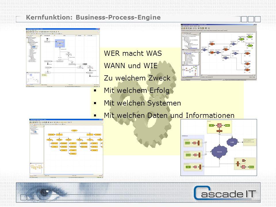WER macht WAS WANN und WIE Zu welchem Zweck Mit welchem Erfolg Mit welchen Systemen Mit welchen Daten und Informationen Kernfunktion: Business-Process-Engine